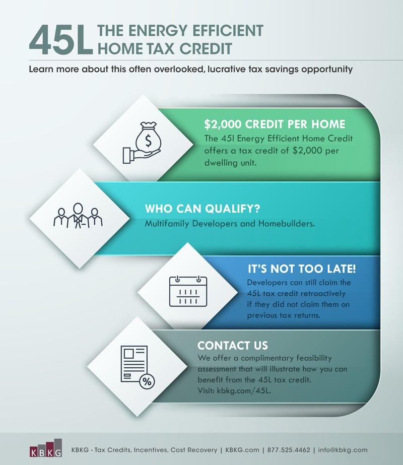 45L - Infographic